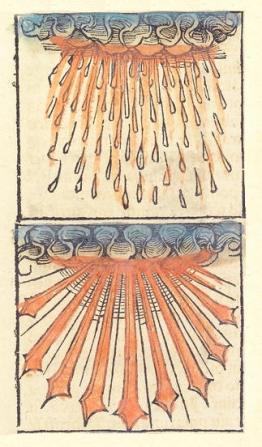 Illustrasjon av blodregn, Nürnbergkrøniken (1493) (fritt)
