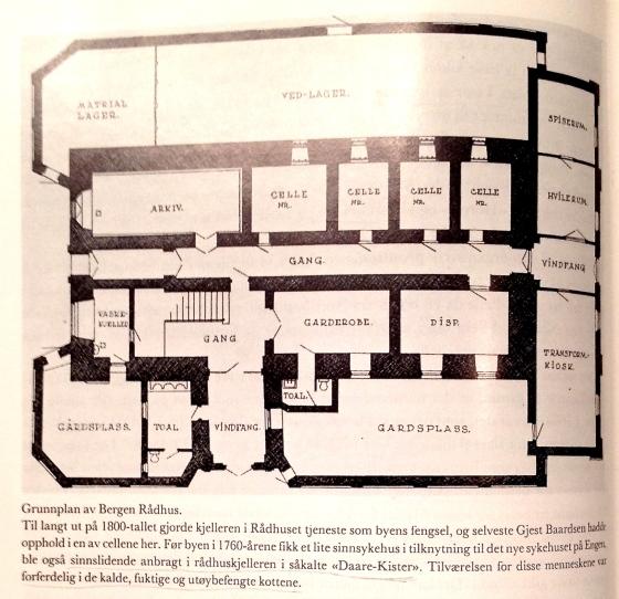 Fangekjelleren i Gamle Rådhus. I 1701 var det ikke påbygget, trolig var det de tykkeste murene som var opprinnelige. (Faksimile fra boken Bergen bys historie bd. II)